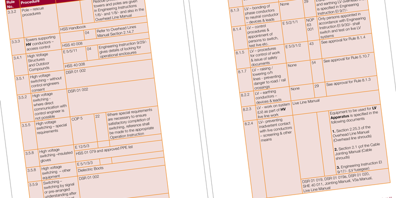 InDesign data tables in a A5 ring binder document