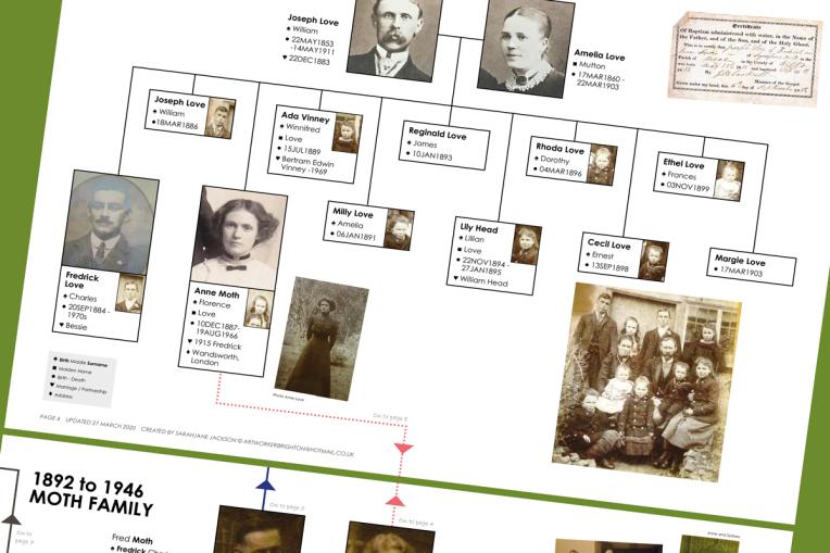 Freelance Artworker Brighton Sarahjane Jackson, Family tree Adobe InDesign and PDF layout connecting arrows